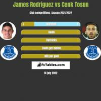 James Rodriguez vs Cenk Tosun h2h player stats