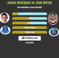 James Rodriguez vs Juan Bernat h2h player stats