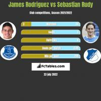 James Rodriguez vs Sebastian Rudy h2h player stats