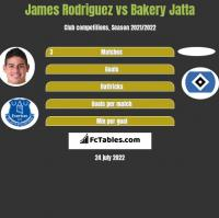 James Rodriguez vs Bakery Jatta h2h player stats