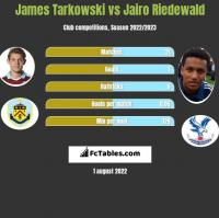 James Tarkowski vs Jairo Riedewald h2h player stats