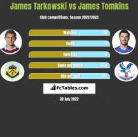 James Tarkowski vs James Tomkins h2h player stats