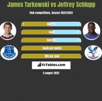 James Tarkowski vs Jeffrey Schlupp h2h player stats