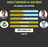 James Tarkowski vs Joel Ward h2h player stats