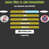 James Tilley vs Jake Hessenthaler h2h player stats