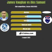 James Vaughan vs Alex Samuel h2h player stats