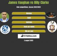 James Vaughan vs Billy Clarke h2h player stats