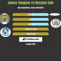 James Vaughan vs Devante Cole h2h player stats