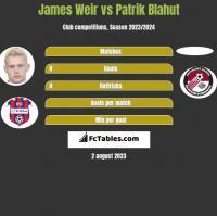 James Weir vs Patrik Blahut h2h player stats