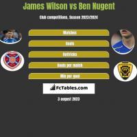 James Wilson vs Ben Nugent h2h player stats