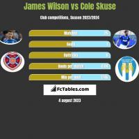 James Wilson vs Cole Skuse h2h player stats