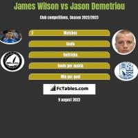 James Wilson vs Jason Demetriou h2h player stats