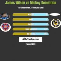 James Wilson vs Mickey Demetriou h2h player stats