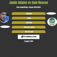 Jamie Adams vs Sam Roscoe h2h player stats