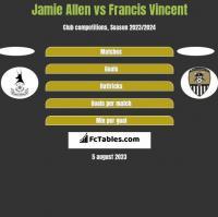 Jamie Allen vs Francis Vincent h2h player stats