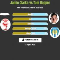 Jamie Clarke vs Tom Hopper h2h player stats