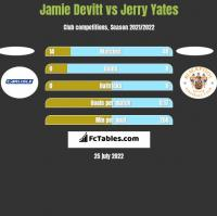Jamie Devitt vs Jerry Yates h2h player stats