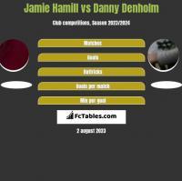 Jamie Hamill vs Danny Denholm h2h player stats