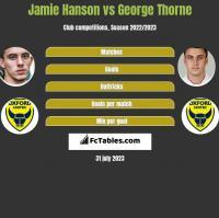 Jamie Hanson vs George Thorne h2h player stats