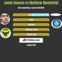 Jamie Hanson vs Matthew Bloomfield h2h player stats