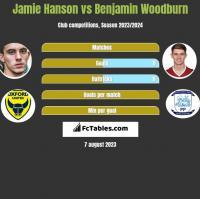 Jamie Hanson vs Benjamin Woodburn h2h player stats