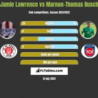 Jamie Lawrence vs Marnon-Thomas Busch h2h player stats