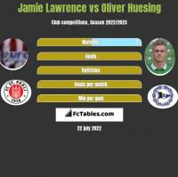 Jamie Lawrence vs Oliver Huesing h2h player stats
