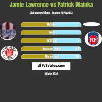 Jamie Lawrence vs Patrick Mainka h2h player stats