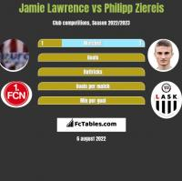Jamie Lawrence vs Philipp Ziereis h2h player stats