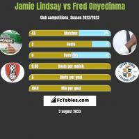 Jamie Lindsay vs Fred Onyedinma h2h player stats