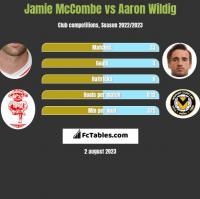Jamie McCombe vs Aaron Wildig h2h player stats