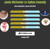 Jamie McCombe vs Callum Connolly h2h player stats