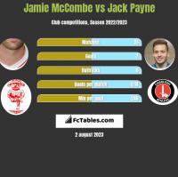 Jamie McCombe vs Jack Payne h2h player stats