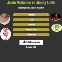 Jamie McCombe vs Jimmy Smith h2h player stats