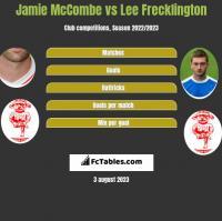 Jamie McCombe vs Lee Frecklington h2h player stats