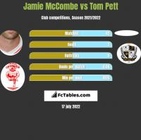 Jamie McCombe vs Tom Pett h2h player stats