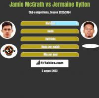 Jamie McGrath vs Jermaine Hylton h2h player stats