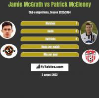 Jamie McGrath vs Patrick McEleney h2h player stats