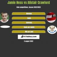 Jamie Ness vs Alistair Crawford h2h player stats