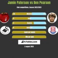 Jamie Paterson vs Ben Pearson h2h player stats
