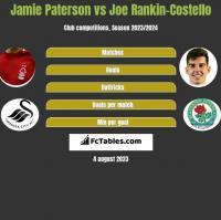 Jamie Paterson vs Joe Rankin-Costello h2h player stats