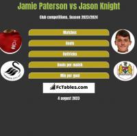 Jamie Paterson vs Jason Knight h2h player stats