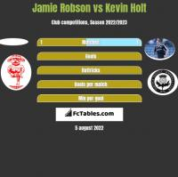 Jamie Robson vs Kevin Holt h2h player stats