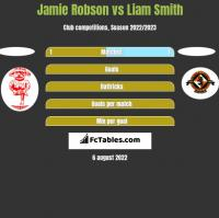 Jamie Robson vs Liam Smith h2h player stats