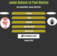 Jamie Robson vs Paul Watson h2h player stats