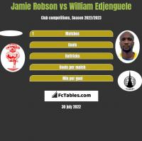 Jamie Robson vs William Edjenguele h2h player stats