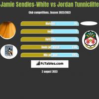 Jamie Sendles-White vs Jordan Tunnicliffe h2h player stats