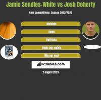 Jamie Sendles-White vs Josh Doherty h2h player stats