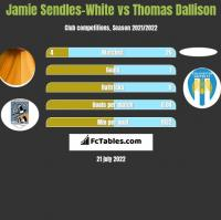 Jamie Sendles-White vs Thomas Dallison h2h player stats