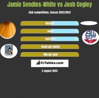 Jamie Sendles-White vs Josh Cogley h2h player stats